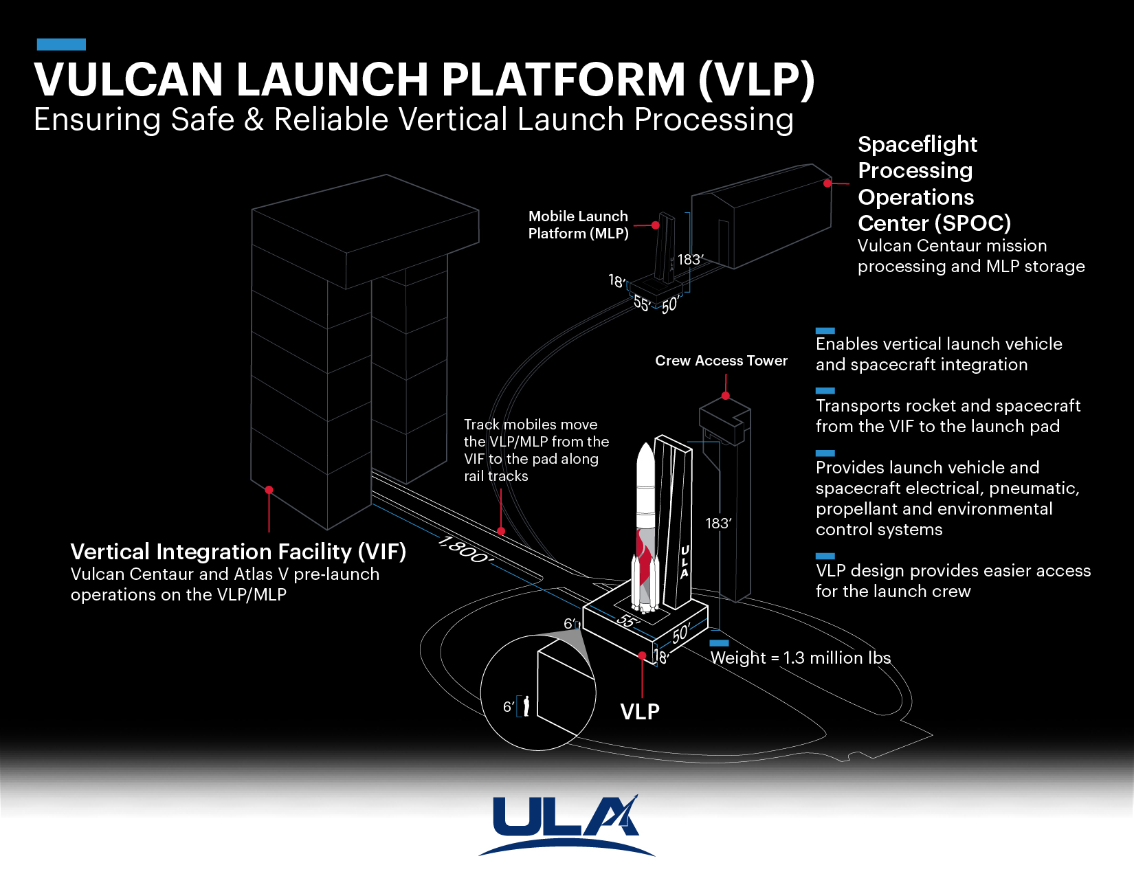 Illustration by United Launch Alliance